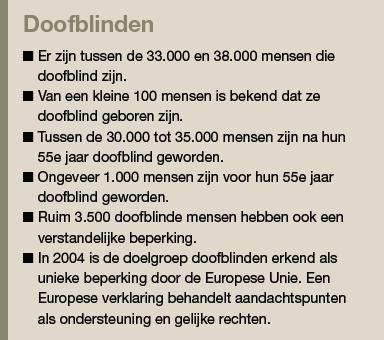 info dooblinden 2